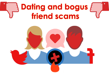 dating and bogus Scam