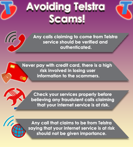 Beware of telstra scams