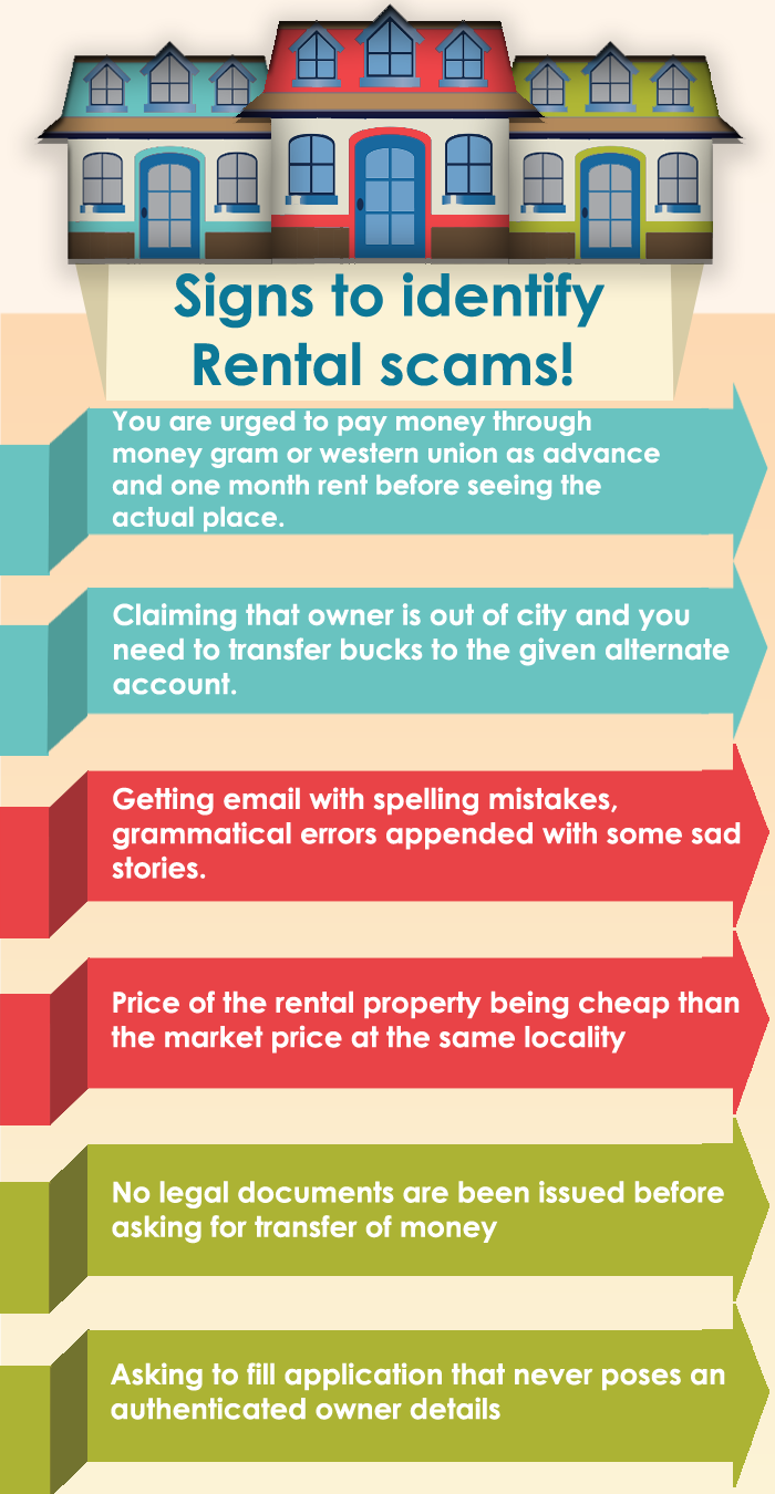 Rental Scams Online Schemes House Rent Frauds Cost Of Wiring Money Through Western Union You Are Urged To Pay Gram Or As Advance And One Month Before Seeing The Actual Place