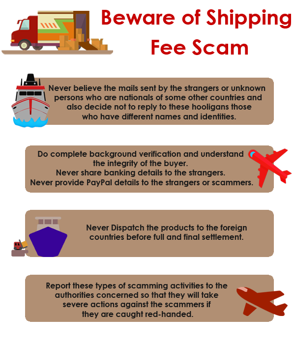 Beware of Shipping Fee Scam